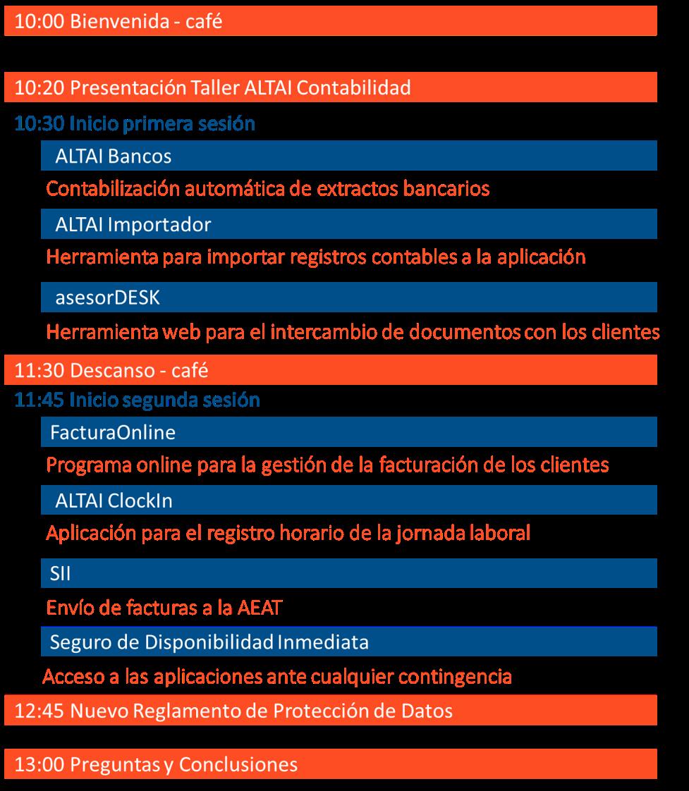 Lujo Plantilla De Factura De Taller Automático Componente - Ejemplo ...